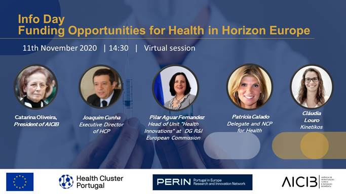 Funding Opportunities for Health in Horizon Europe