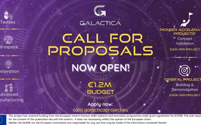 The 1st Open Call of the GALACTIVA project with 1.2M€ of direct support to SMEs is now open